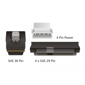 Cable Mini SAS 36-Pin (SFF 8087) to 4x SAS 29-Pin (SFF 8482) + 4 Molex 4 pin Power, 1m - 2 - Cables and Addapters - 178,50 lei